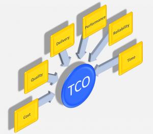 TCO Image1